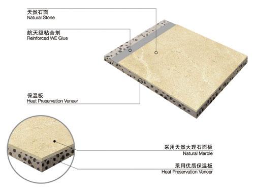 大理石复合保温板