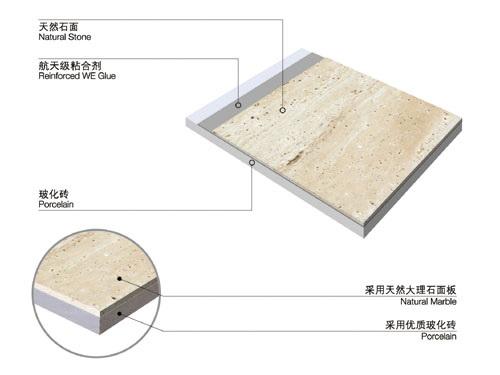 大理石复合磁砖