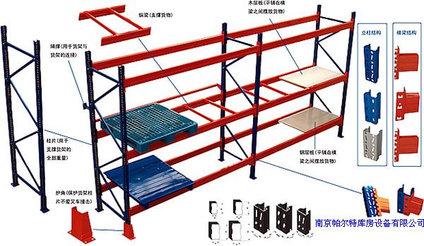 生产重量型货架-025-5850-2156 , 18951634156