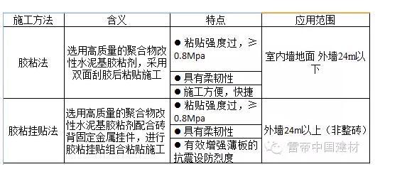 QQ截图20160229163252