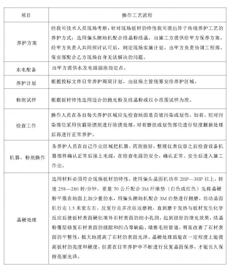 石材养护工艺及标准_页面_7